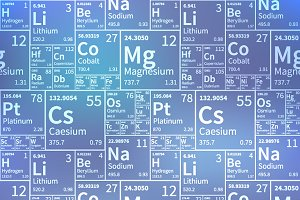A lot of chemical elements, pattern