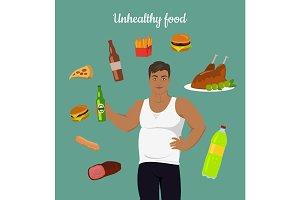 Junk Food Consumption