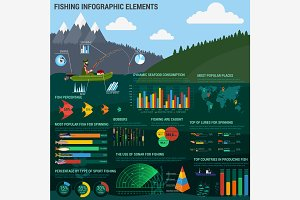 Fishing infographics with fisherman