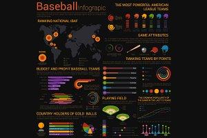 Baseball infographic template