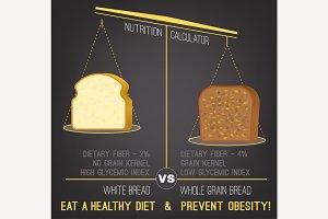 Obesity Infographics Poster