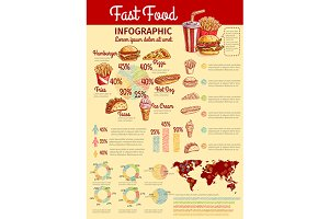 Fast food infographics poster