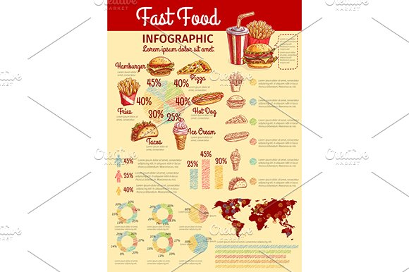 Fast food infographics poster - Graphics