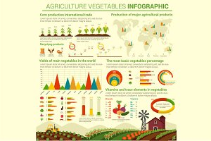 Infographic for agriculture