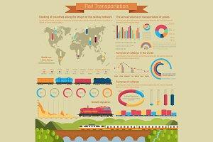 Rail transportation infographic