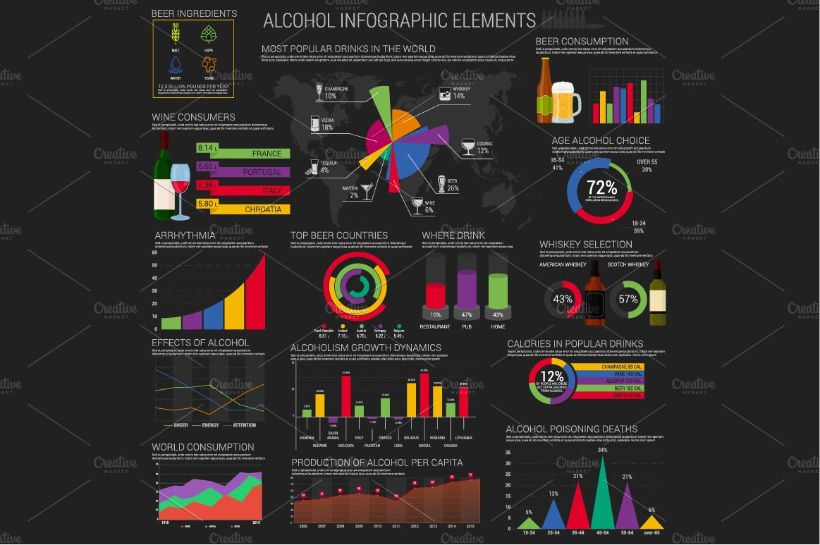 Alcohol Infographic Elements Graphic Objects Creative Market Whiskey Still Diagram