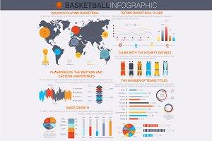 Basketball infochart or infographic