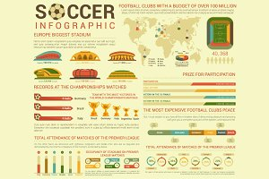 Soccer or football infographic