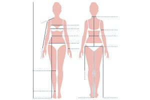 Female body for measuring the size