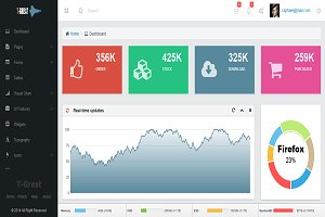 T-Great Admin Dashboard
