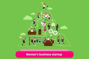 Professional women business