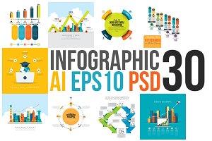 Infographic Set 30