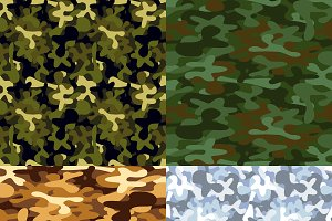 Military camouflage patterns