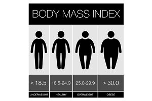 Body Mass Index Infographic