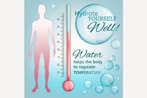 Body Temperature Image