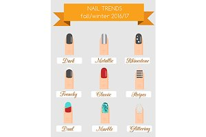Nail trends fall/winter 2016/17