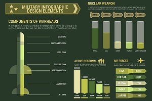 Military and weapon infographics