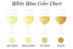 White wine color chart.