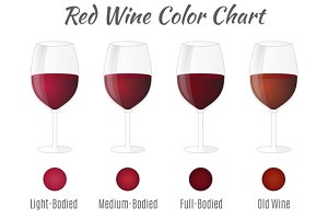Red wine color chart.
