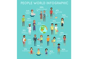 People World Infographic