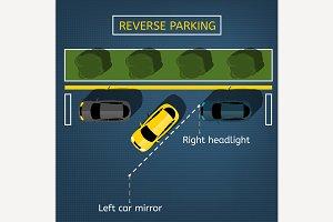 Reverse Parking Scheme