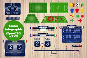 Soccer vector infographic