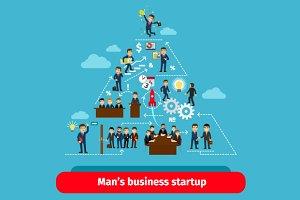 Startup organization structure