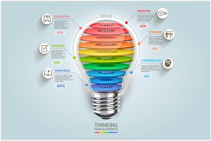Business Lightbulb Timeline