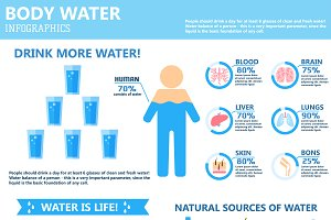 Water is life infographic vector