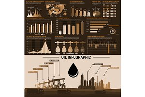 Oil infographics with world map