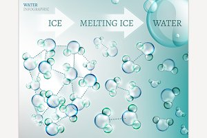 Water Molecules Infographic