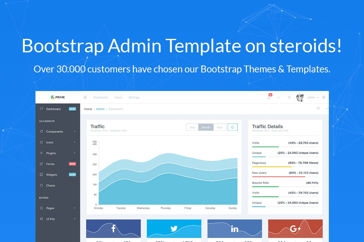 Prime Bootstrap 4 Admin Template ~ Bootstrap Themes ~ Creative Market