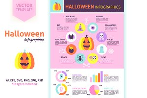 Halloween Trendy Infographics