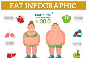 Vector weight loss infographic