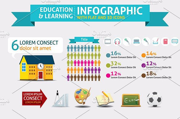 Create Your Own Infographics with These 65 Templates ...