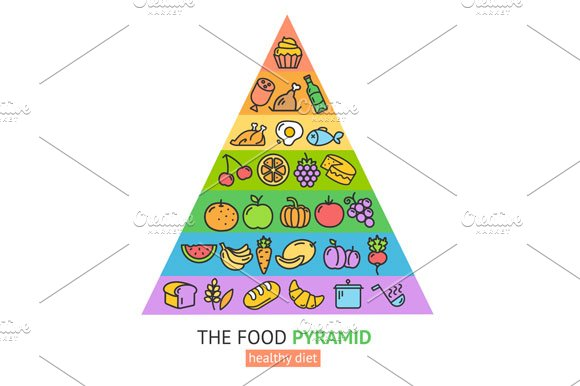 Healthy Foods Pyramid. Vector - Objects