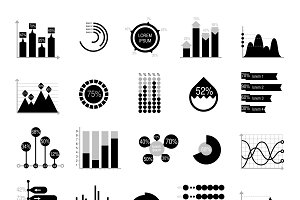 Graph analytics vector elements