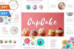 CupCake Presentation Template