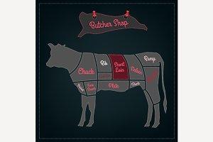 Butcher Shop Scheme