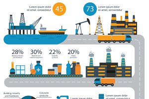 Oil gas vector industry