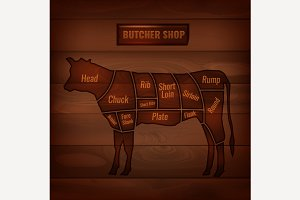 Butcher Shop Meat Scheme