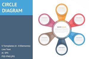 Circle Diagrams