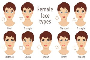 Woman face different types. EPS+JPG