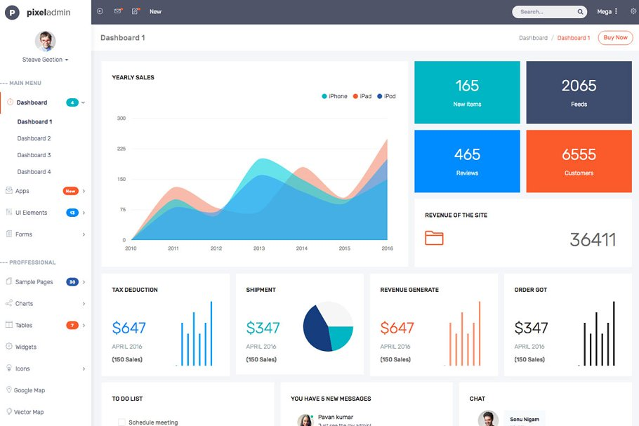 Pixel Admin-Responsive Dashboard Kit ~ Bootstrap Themes