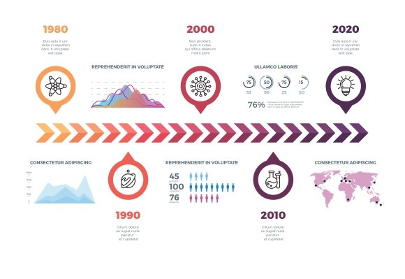 Road timeline infographic ~ Graphics on Creative Market