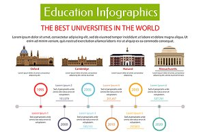 University education infographics
