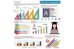 Math and art education infographics