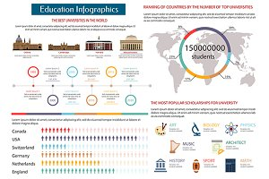 Education infographics with map