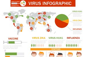 Vector disease fever infographic