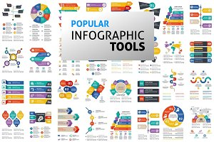 Popular Infographic Tool